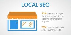 5. Local SEO Marketing
